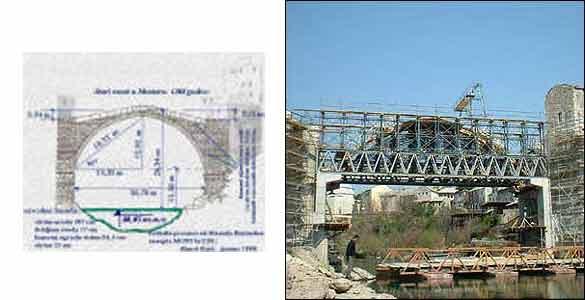 Stari Most (II)